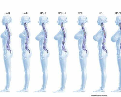 Marirea sanilor și influența acesteia asupra coloanei vertebrale