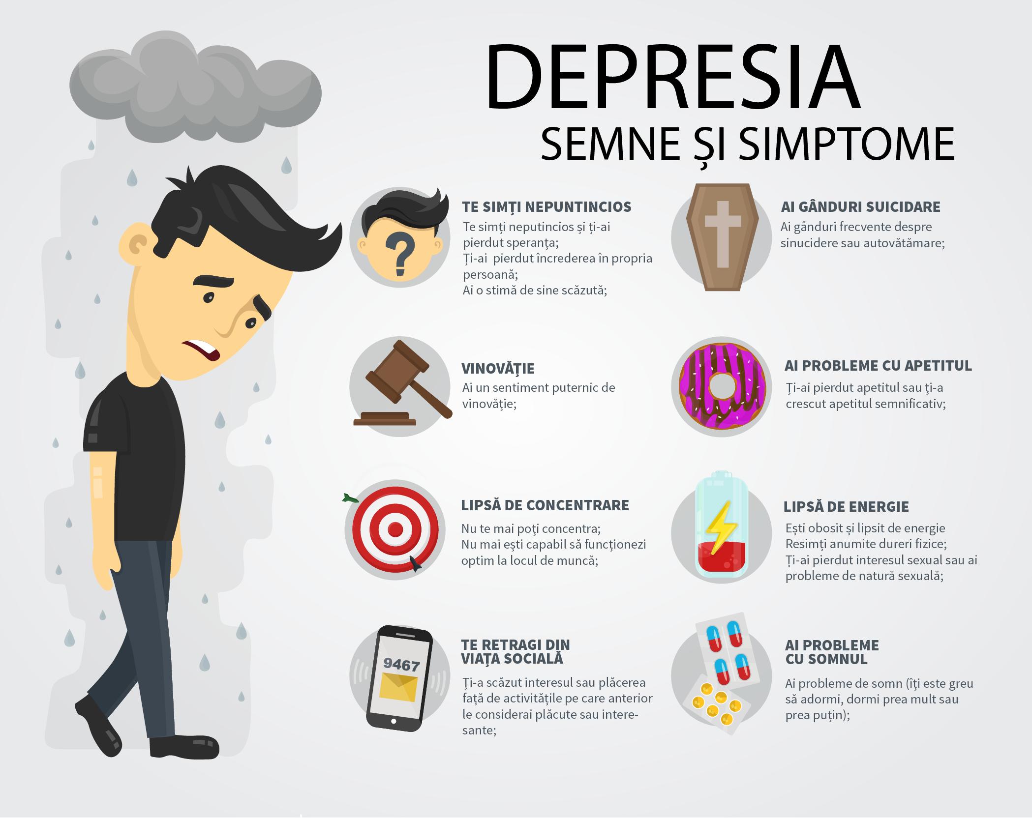 depresia chiromedica psihologie 2 01 1